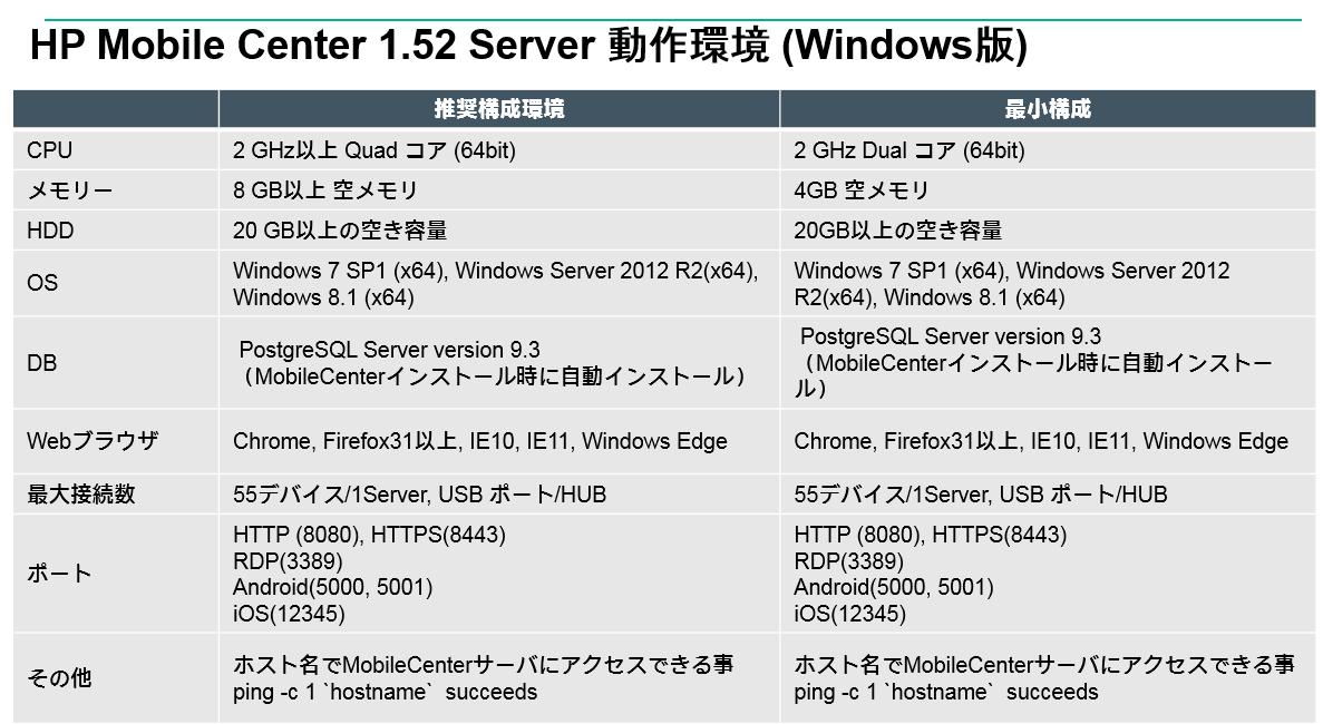動作環境Windows.png