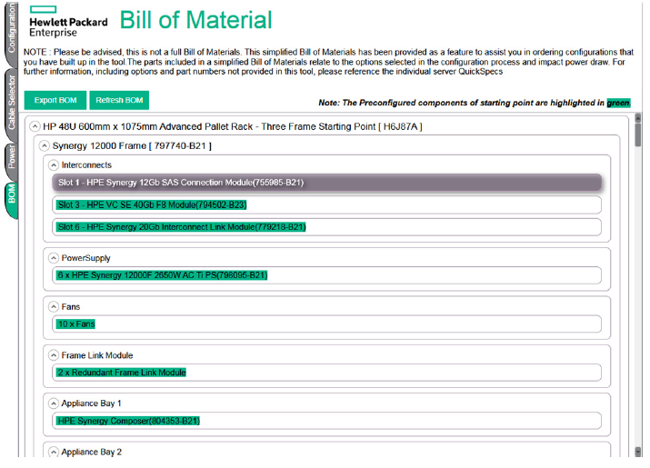 Synergy Bill of Materials