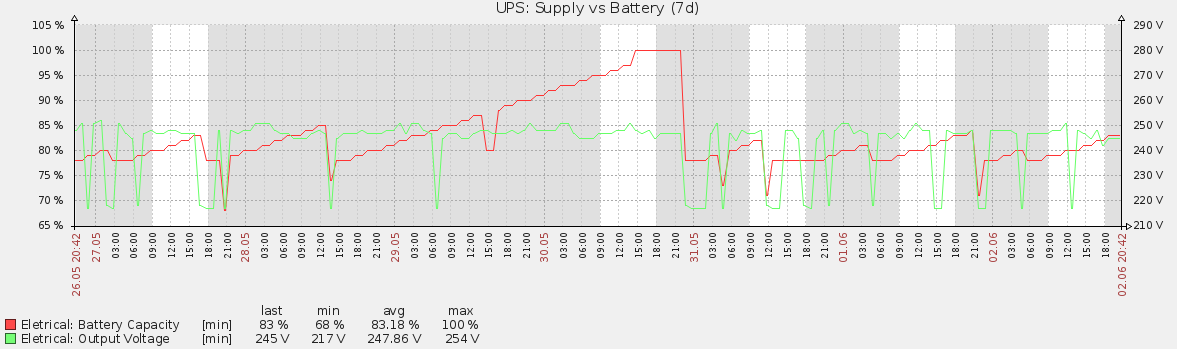 R1500G3-Battery vs Output Voltage.png
