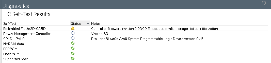 nand format