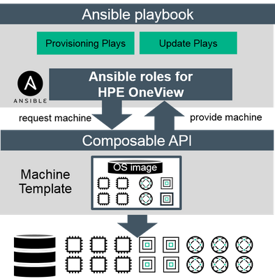 Ansible OneView graphic (002).png