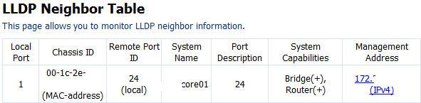 1800 LLDP neighbor.jpg