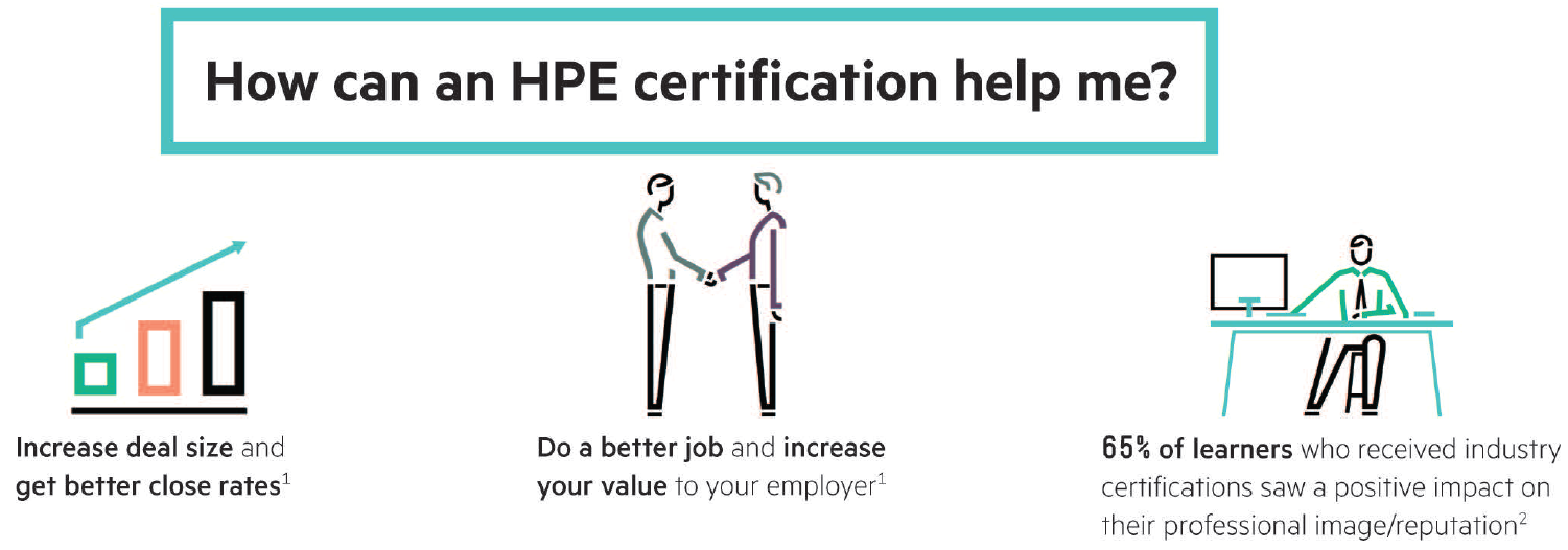 How Can An Hpe Certification Help Me Hewlett Packard Enterprise