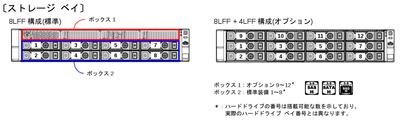 DL180_Gen9_8LFF.png