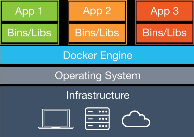 Docker Model.png