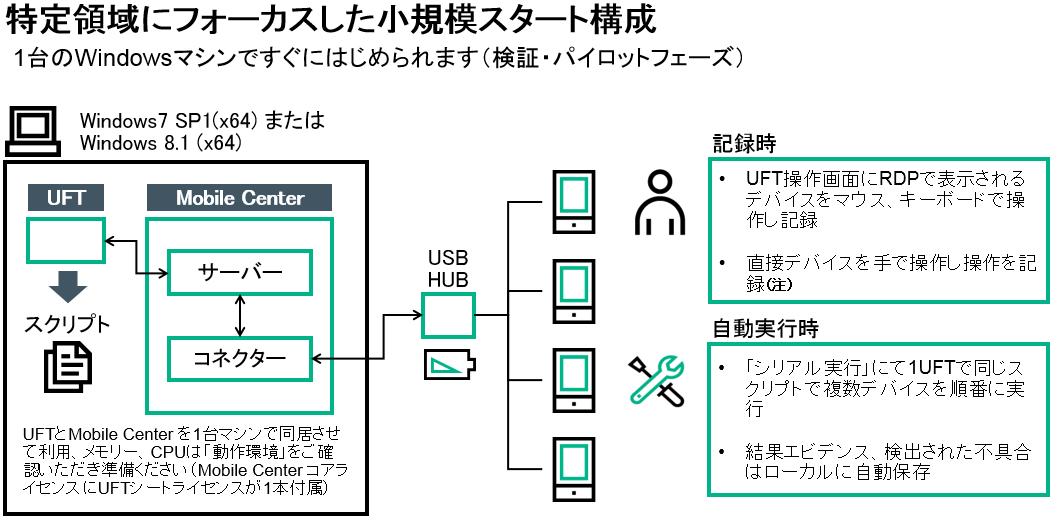 UFT_MC_02.png