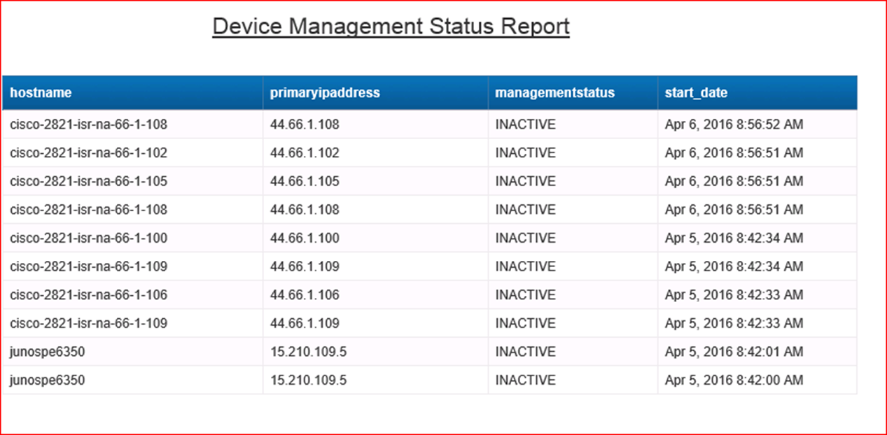 Custom OBR report leveraging the 'historical' configuration data for a date range