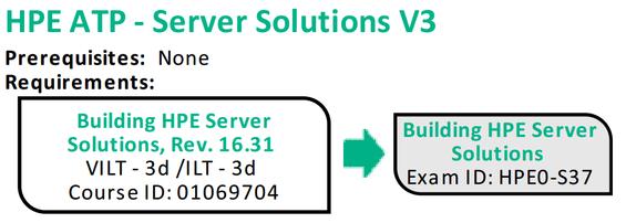 ATPServerSolutionsV3.png