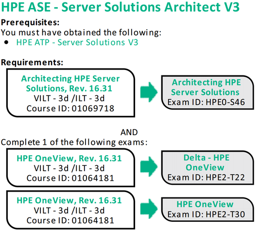 HPE Server ASE certification.png