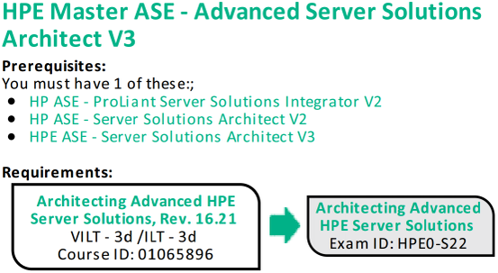 HPE Server Master ASE certification.png