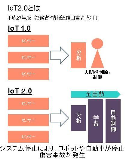 IoT20.jpg