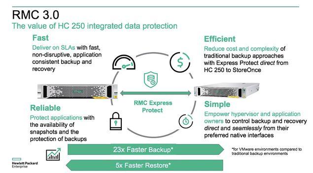 NEW RMC 3.0 slide.jpg