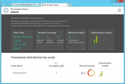 NV Analytics Report Default teaser.png