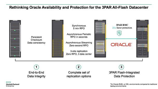 Oracle protection Slide 1.jpg