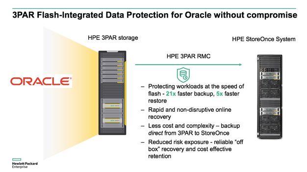 Oracle protection Slide 2.jpg