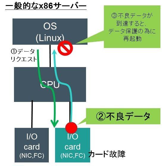 PCILER_no.JPG