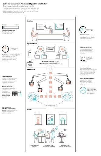 IaaS_infographic.jpg