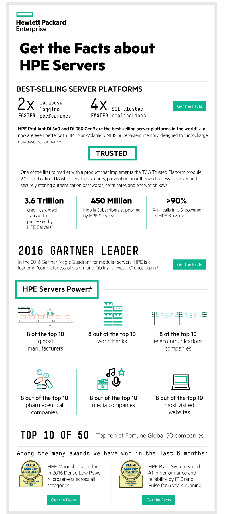 HPE-GET-THE-FACTS-SERVER-INFOGRAPHIC-091316.png