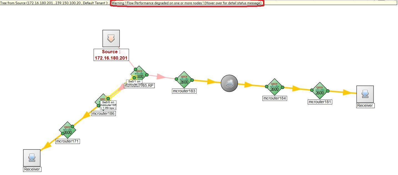 multicast_flow.jpg