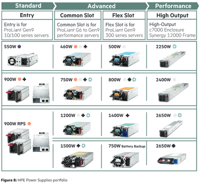 HPE_Power_Supplies_portfolio.png