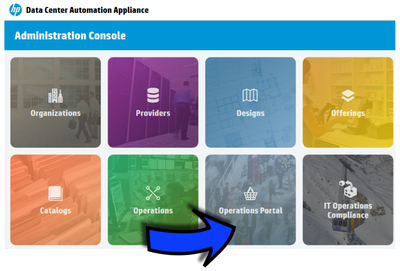 Fig.2 Administration Console/IT Operator Portal