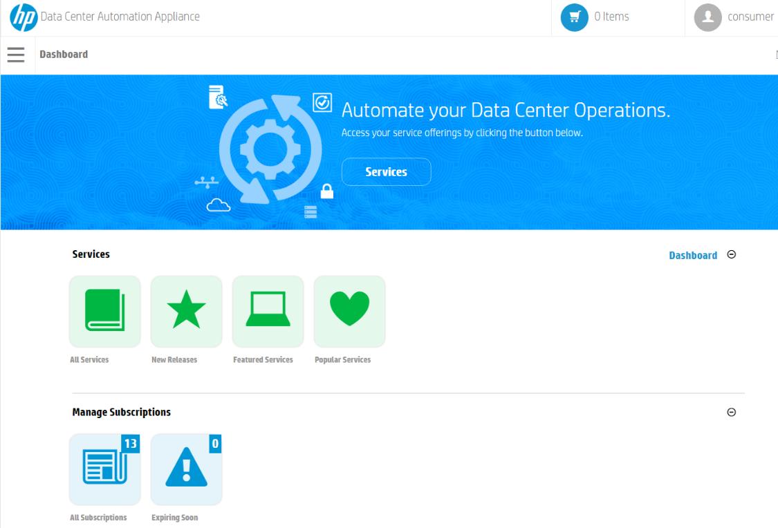 Fig.3 Operations Portal