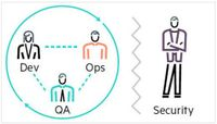 Application Security and DevOps Report_1.JPG