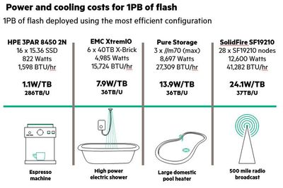Comparing costs of all-flash arrays.JPG