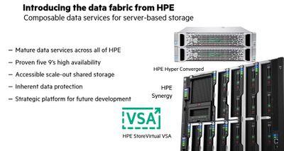 Server based storage composable.JPG
