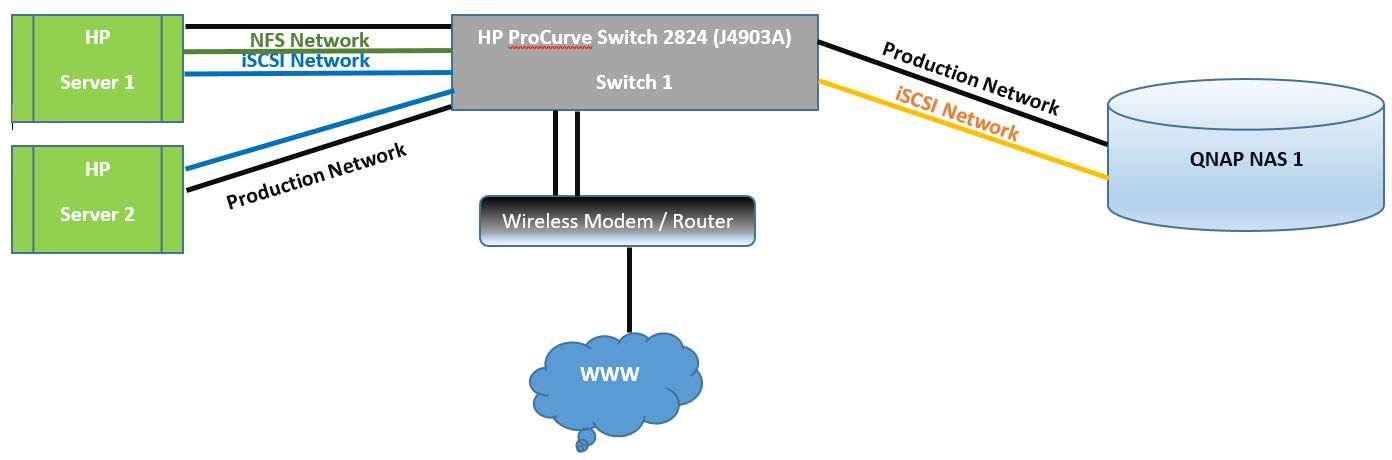 Solved: Connecting more than one cable from switch to rout ...