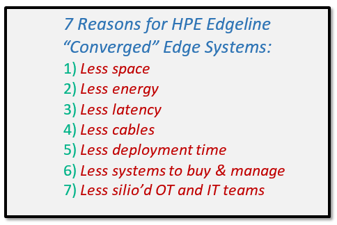7_reasons_for_HPE_Edgeline_Converged_Edge_Systems_001.png