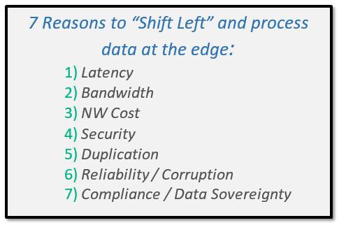 7_reasons_to_shift_left_and_process_data_at_the_edge.png