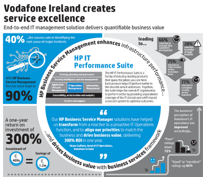 Vodafone Infographic.png