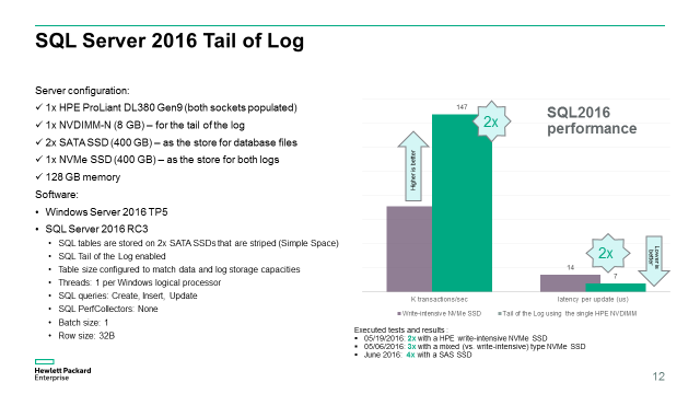SQL Server 2016 Tail of Log.png
