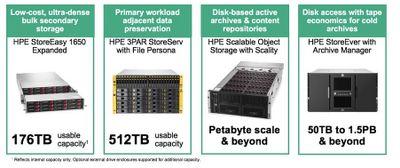 HPE Archival Solutions.jpg