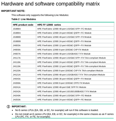 HPE_12900_CMW710_R1150_Release_Notes_HW_compatibility_matrix.png