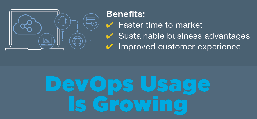 DevOps benefits reported by IDC