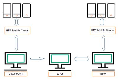 BPM integration teaser.png