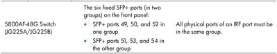 HPE_5800AF-48G_IRF_port_binding_restrictions.png