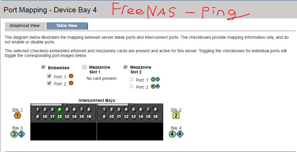 Freenas PortMap.PNG