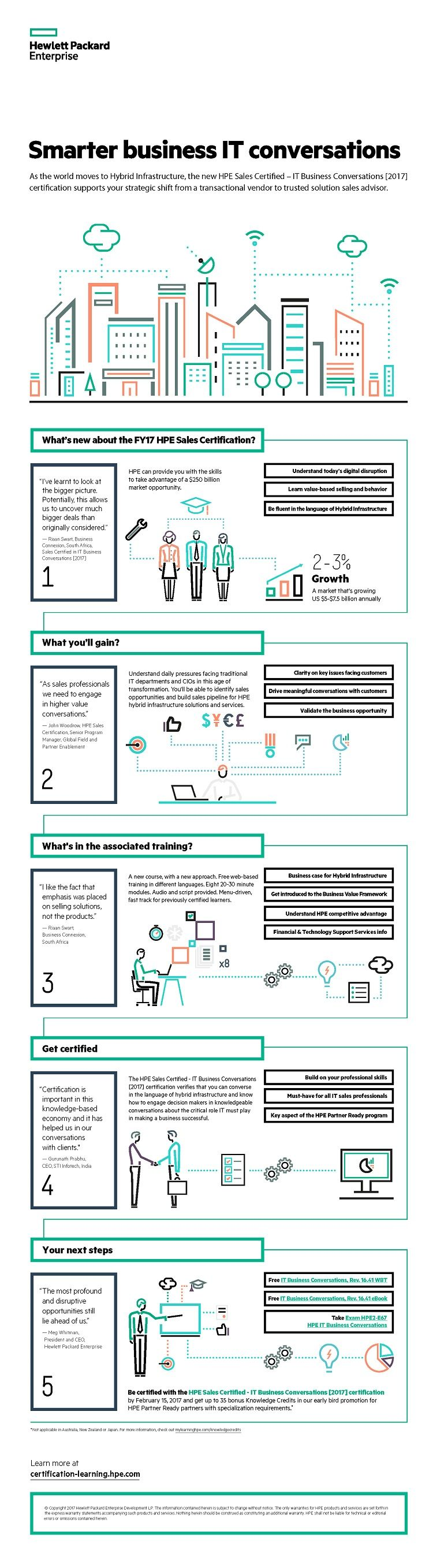 HPE_2017 Sales Certification with KC Promotion_Infographic_750 wide.jpg