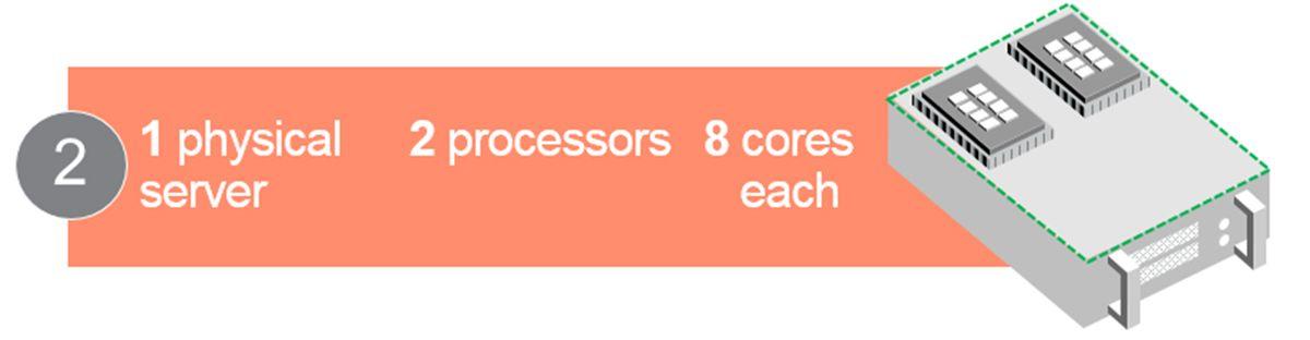 licensing scenario 2.jpg
