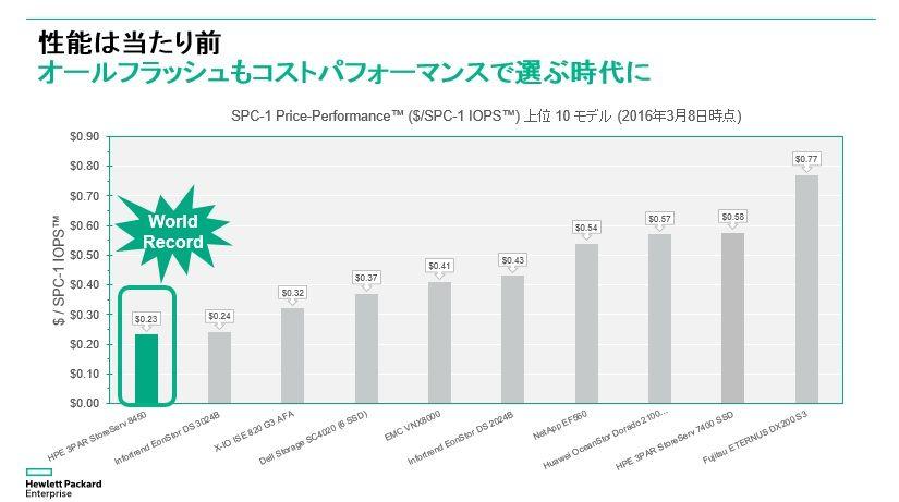 Cost per IOPS.jpg