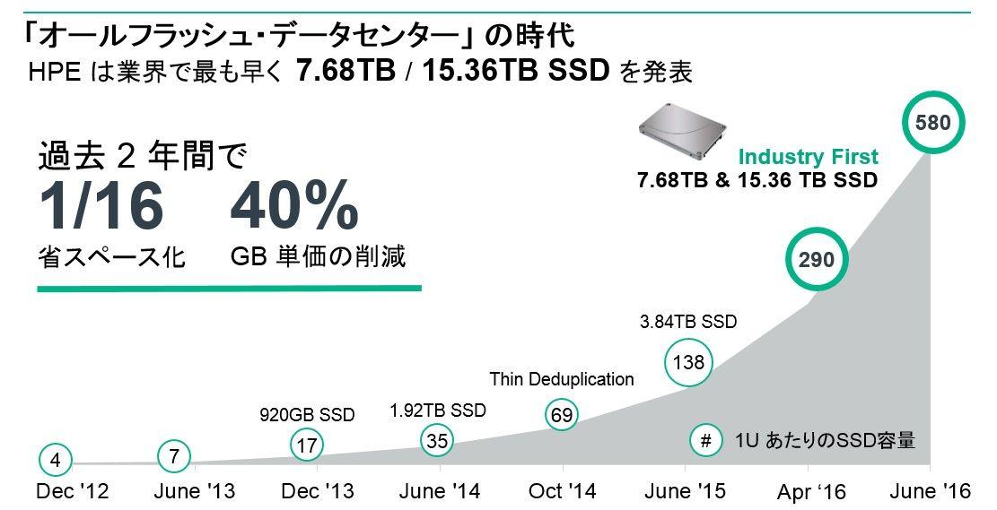 SSDroadmap.jpg