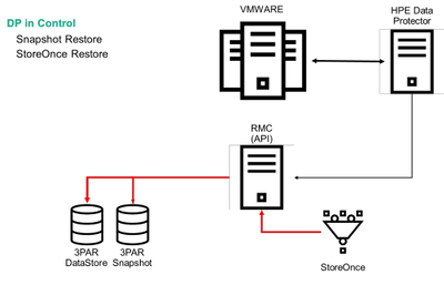 Dimmable Ballast Wiring together with Relay Wiring Diagram For Spotlights together with R  Generator Integrator Circuit Diagram further Led Dimmable Resistive Dimmer Wiring Diagram further 10w Power Supply. on 0 10v wiring diagram