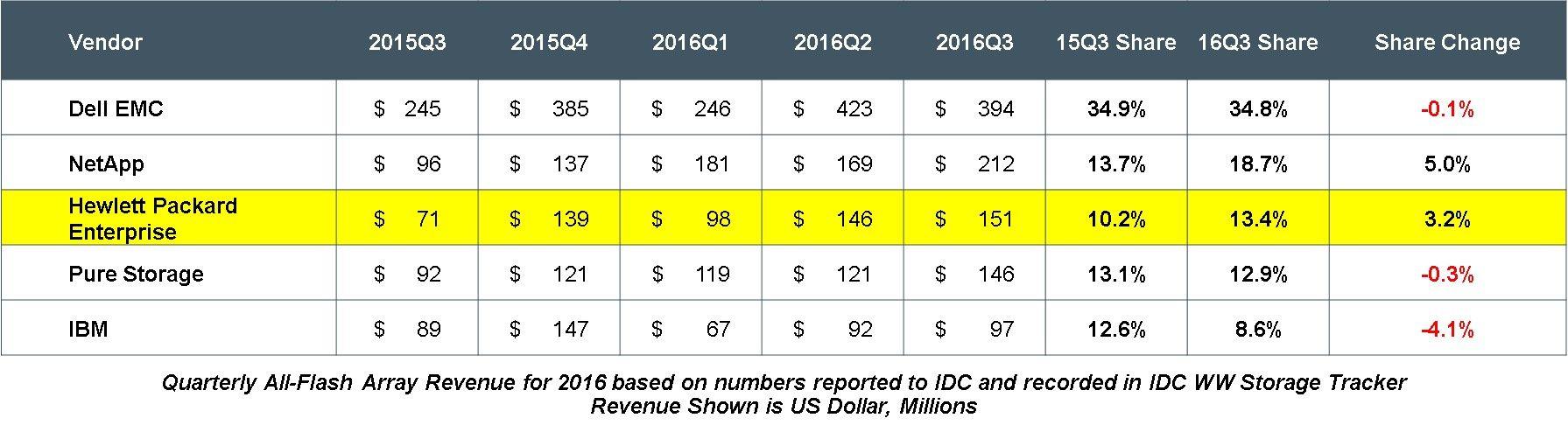 IDC_Revenue.jpg