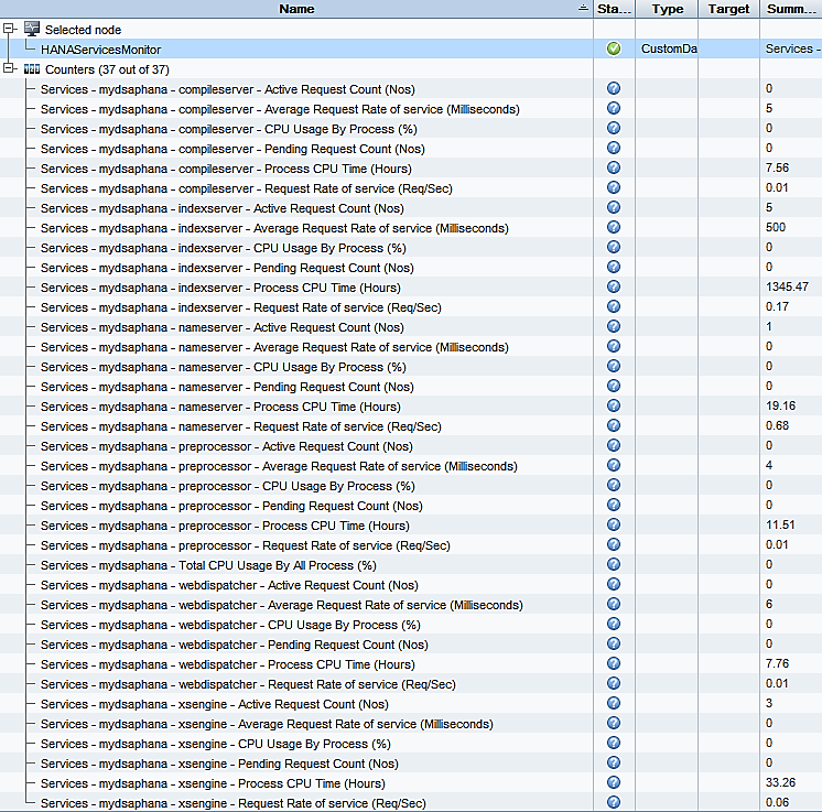 sitescope templates - sitescope content pack for sap hana hewlett packard