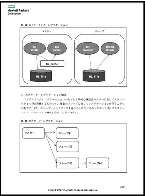 PostgreSQL96_JP_3.png