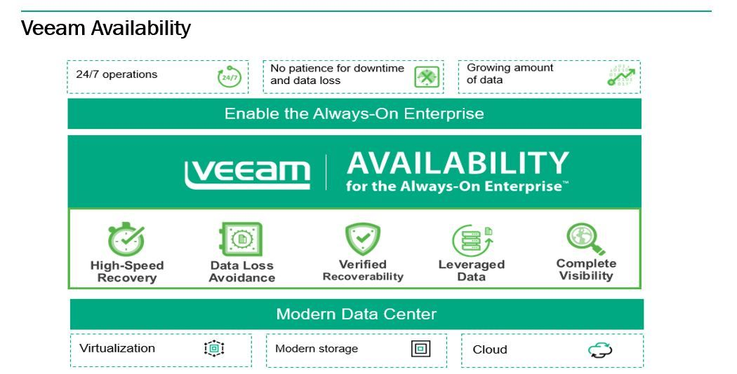 HPE Storage Veeam 1.JPG