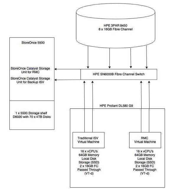 RMC Performance Diagram 1J.jpg